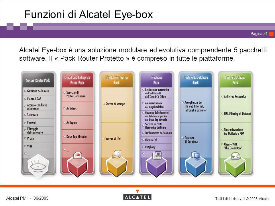 Tutti i diritti riservati © 2005, Alcatel Alcatel PMI - 06/2005 Page 24 Pagina 24 Funzioni di Alcatel Eye-box Alcatel Eye-box è una soluzione modulare