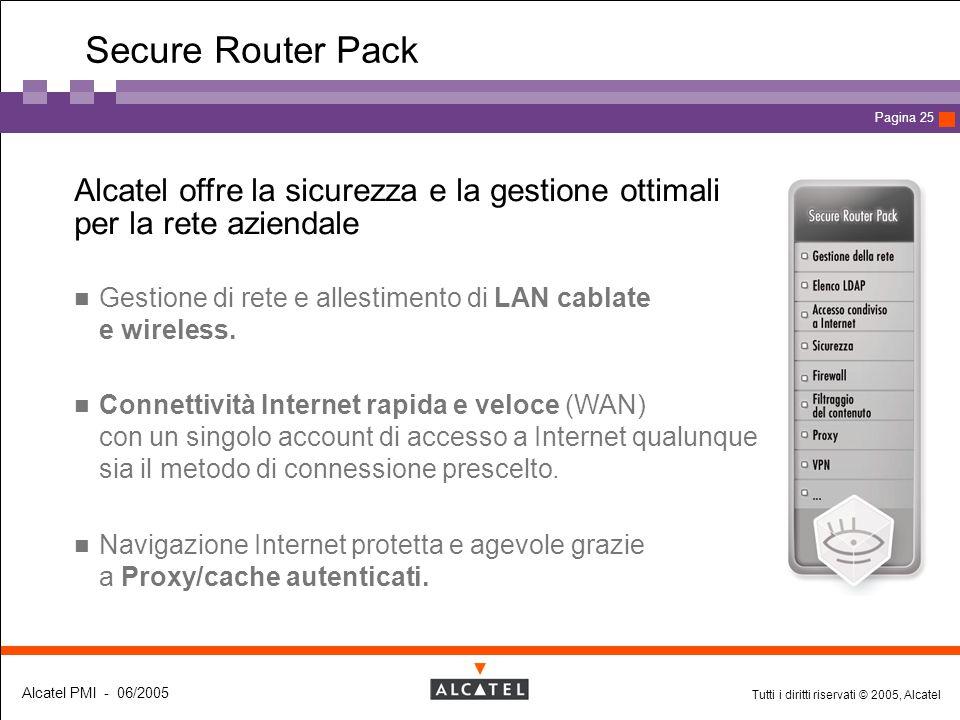 Tutti i diritti riservati © 2005, Alcatel Alcatel PMI - 06/2005 Page 25 Pagina 25 Secure Router Pack  Alcatel offre la sicurezza e la gestione ottima