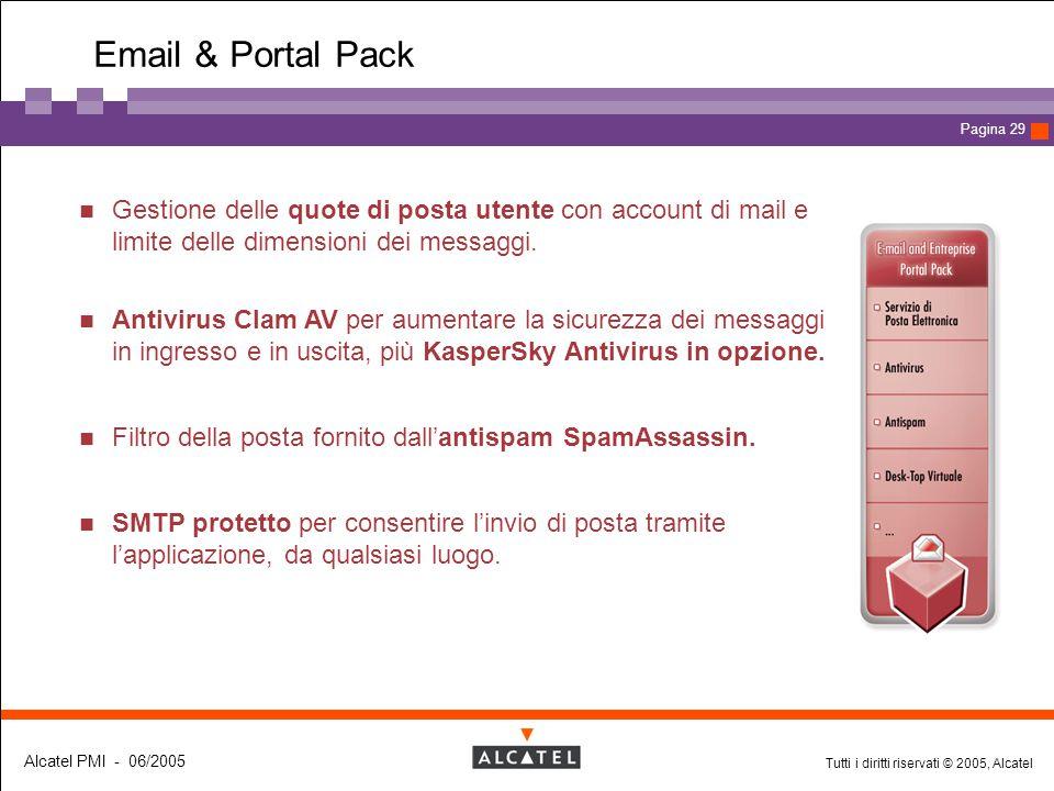 Tutti i diritti riservati © 2005, Alcatel Alcatel PMI - 06/2005 Page 29 Pagina 29 Email & Portal Pack Gestione delle quote di posta utente con account