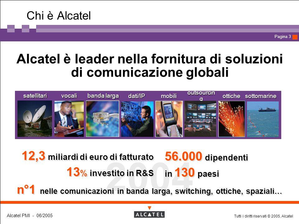 Tutti i diritti riservati © 2005, Alcatel Alcatel PMI - 06/2005 Page 3 Pagina 3 2004 56.000 dipendenti in 130 paesi 56.000 dipendenti in 130 paesi 12,
