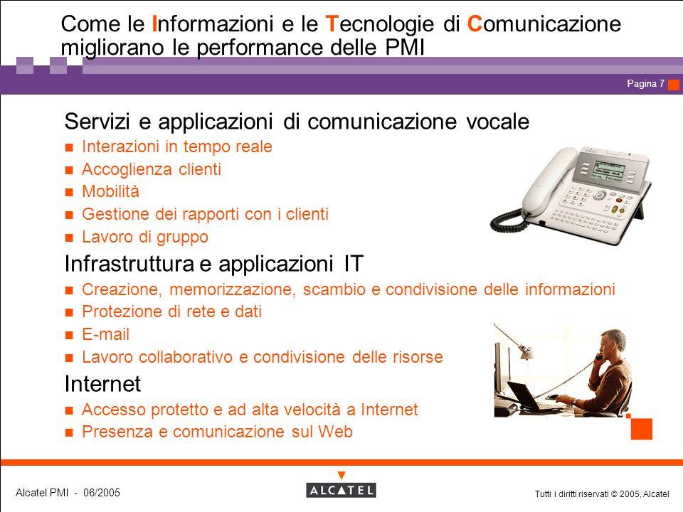 Tutti i diritti riservati © 2005, Alcatel Alcatel PMI - 06/2005 Page 7 Pagina 7 Come le Informazioni e le Tecnologie di Comunicazione migliorano le pe