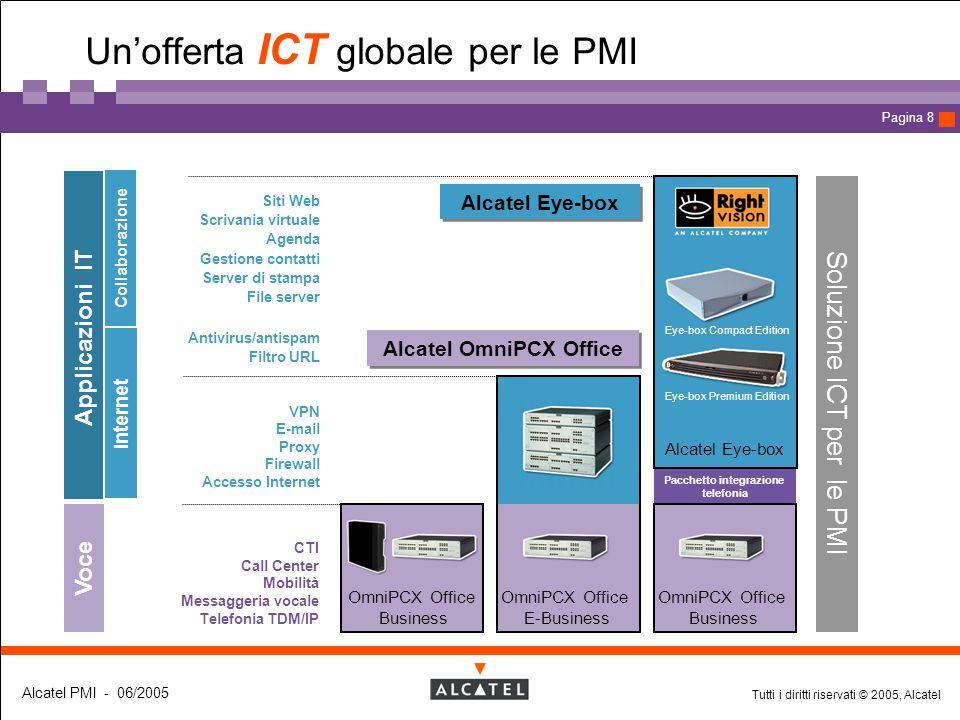 Tutti i diritti riservati © 2005, Alcatel Alcatel PMI - 06/2005 Page 29 Pagina 29 Email & Portal Pack Gestione delle quote di posta utente con account di mail e limite delle dimensioni dei messaggi.