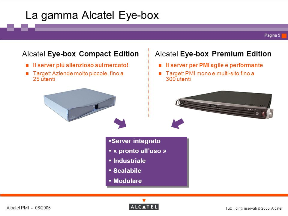 Tutti i diritti riservati © 2005, Alcatel Alcatel PMI - 06/2005 Page 9 Pagina 9 La gamma Alcatel Eye-box  Alcatel Eye-box Compact Edition Il server p