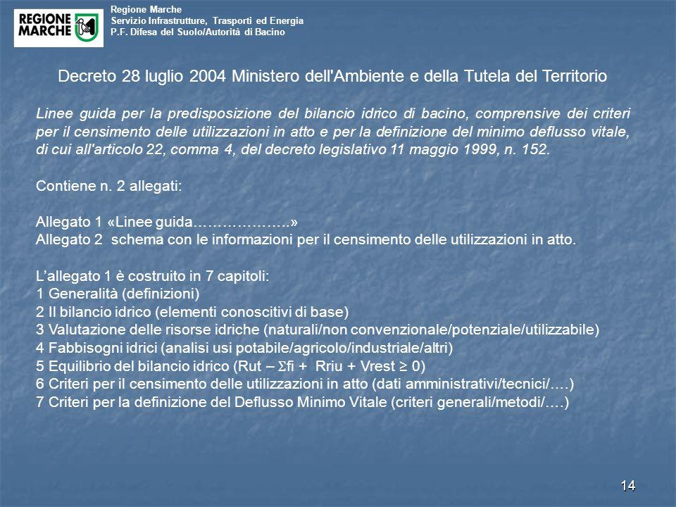 Regione Marche Servizio Infrastrutture, Trasporti ed Energia P.F. Difesa del Suolo/Autorità di Bacino 14 Decreto 28 luglio 2004 Ministero dell'Ambient