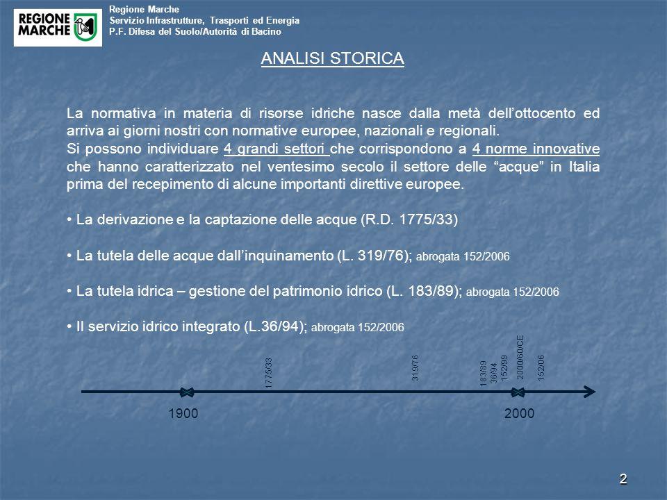 Regione Marche Servizio Infrastrutture, Trasporti ed Energia P.F. Difesa del Suolo/Autorità di Bacino 2 ANALISI STORICA La normativa in materia di ris