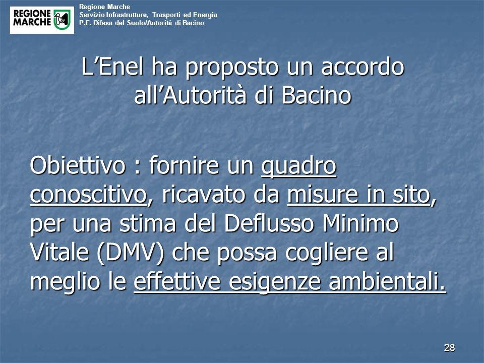 Regione Marche Servizio Infrastrutture, Trasporti ed Energia P.F. Difesa del Suolo/Autorità di Bacino L'Enel ha proposto un accordo all'Autorità di Ba