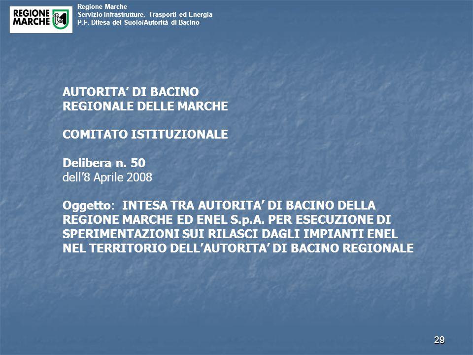 Regione Marche Servizio Infrastrutture, Trasporti ed Energia P.F. Difesa del Suolo/Autorità di Bacino AUTORITA' DI BACINO REGIONALE DELLE MARCHE COMIT