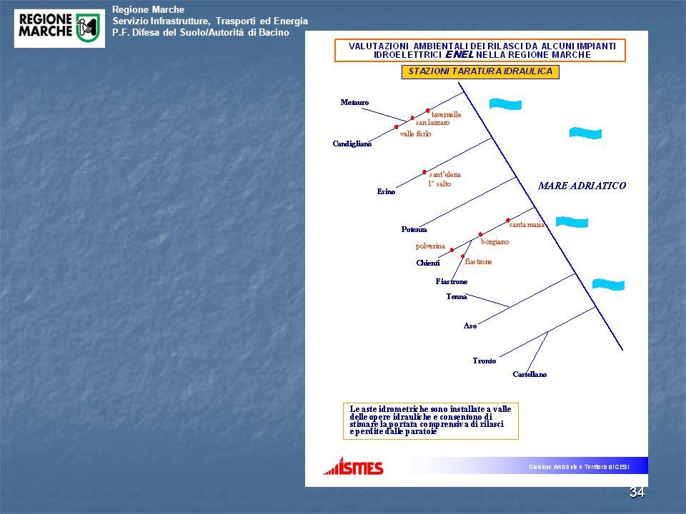 Regione Marche Servizio Infrastrutture, Trasporti ed Energia P.F. Difesa del Suolo/Autorità di Bacino 34