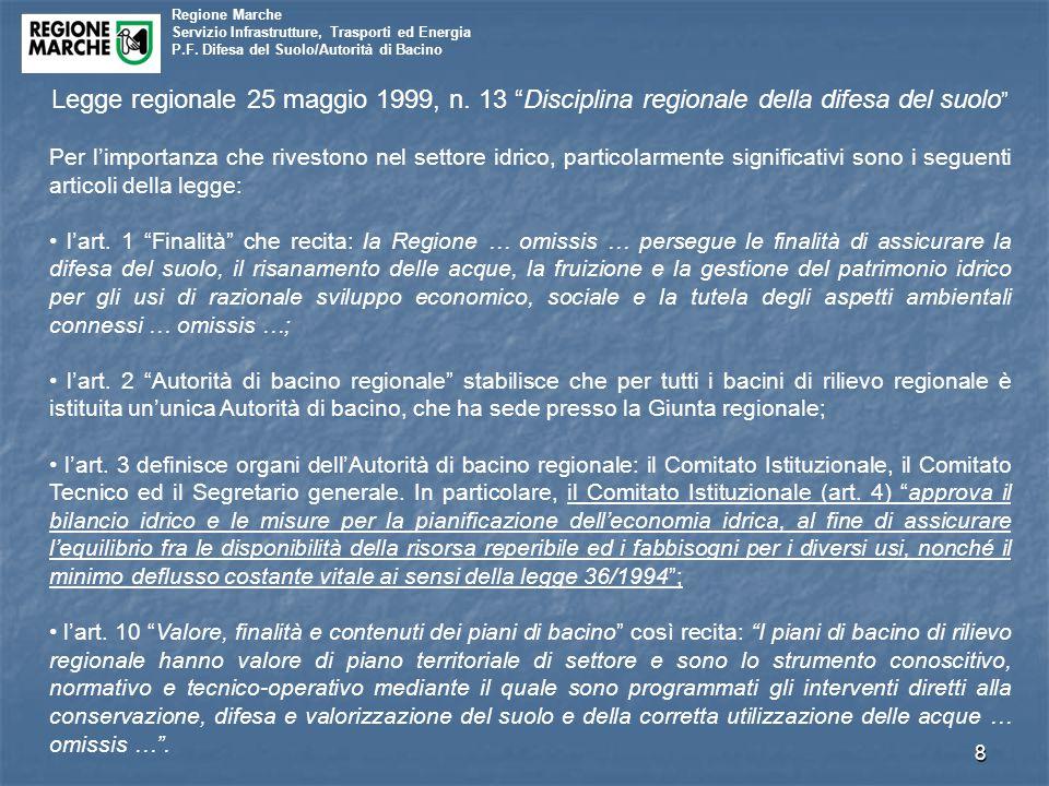 """Regione Marche Servizio Infrastrutture, Trasporti ed Energia P.F. Difesa del Suolo/Autorità di Bacino 8 Legge regionale 25 maggio 1999, n. 13 """"Discipl"""