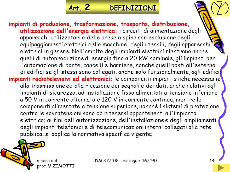 a cura del prof.M.ZIMOTTI DM 37/'08 - ex legge 46/'9013 Art. 2 DEFINIZIONI 1. Ai fini del presente decreto si intende per: punto di consegna delle for
