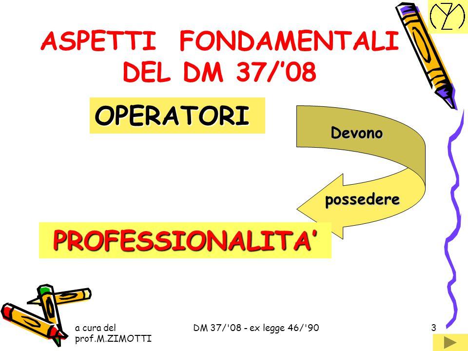 a cura del prof.M.ZIMOTTI DM 37/ 08 - ex legge 46/ 903 ASPETTI FONDAMENTALI DEL DM 37/'08 OPERATORI PROFESSIONALITA' Devono possedere