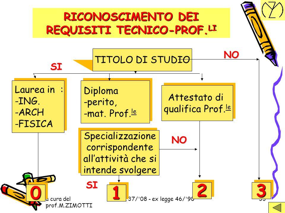 a cura del prof.M.ZIMOTTI DM 37/'08 - ex legge 46/'9032 art. 10 MANUTENZIONE DEGLI IMPIANTI' 1.La manutenzione ordinaria degli impianti di cui all'art