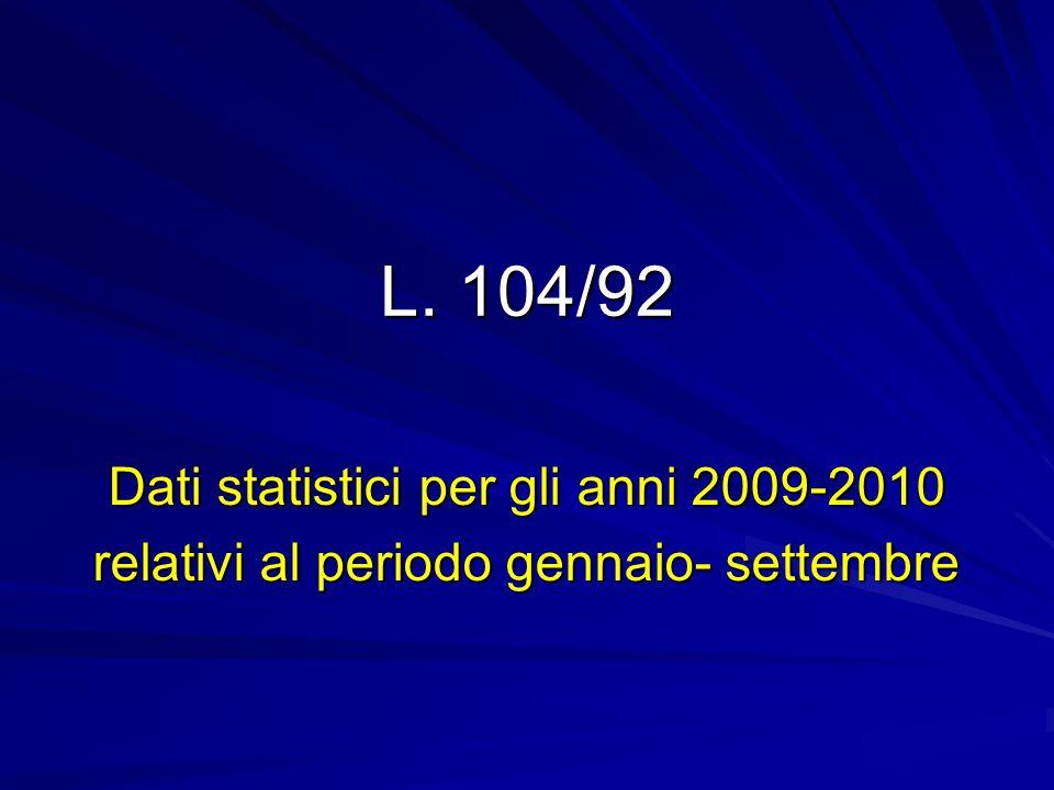 L. 104/92 Dati statistici per gli anni 2009-2010 relativi al periodo gennaio- settembre