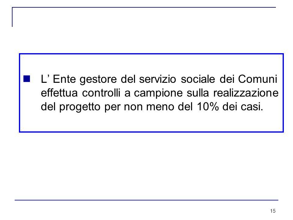 15 L' Ente gestore del servizio sociale dei Comuni effettua controlli a campione sulla realizzazione del progetto per non meno del 10% dei casi.