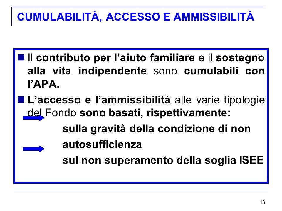 18 CUMULABILITÀ, ACCESSO E AMMISSIBILITÀ Il contributo per l'aiuto familiare e il sostegno alla vita indipendente sono cumulabili con l'APA.