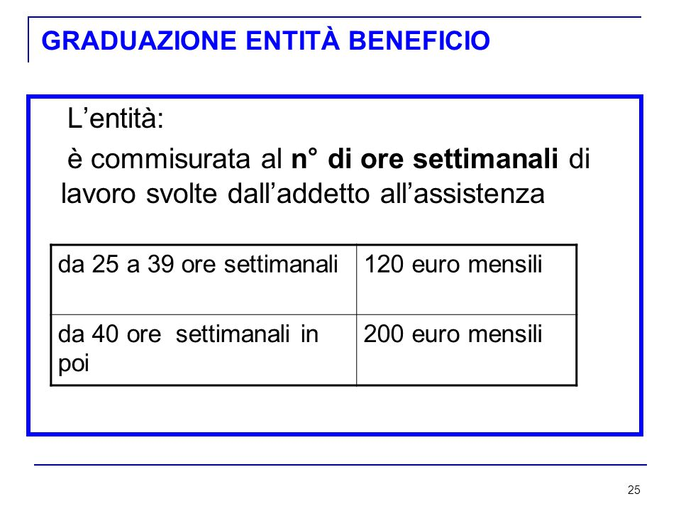 25 GRADUAZIONE ENTITÀ BENEFICIO L'entità: è commisurata al n° di ore settimanali di lavoro svolte dall'addetto all'assistenza da 25 a 39 ore settimanali120 euro mensili da 40 ore settimanali in poi 200 euro mensili