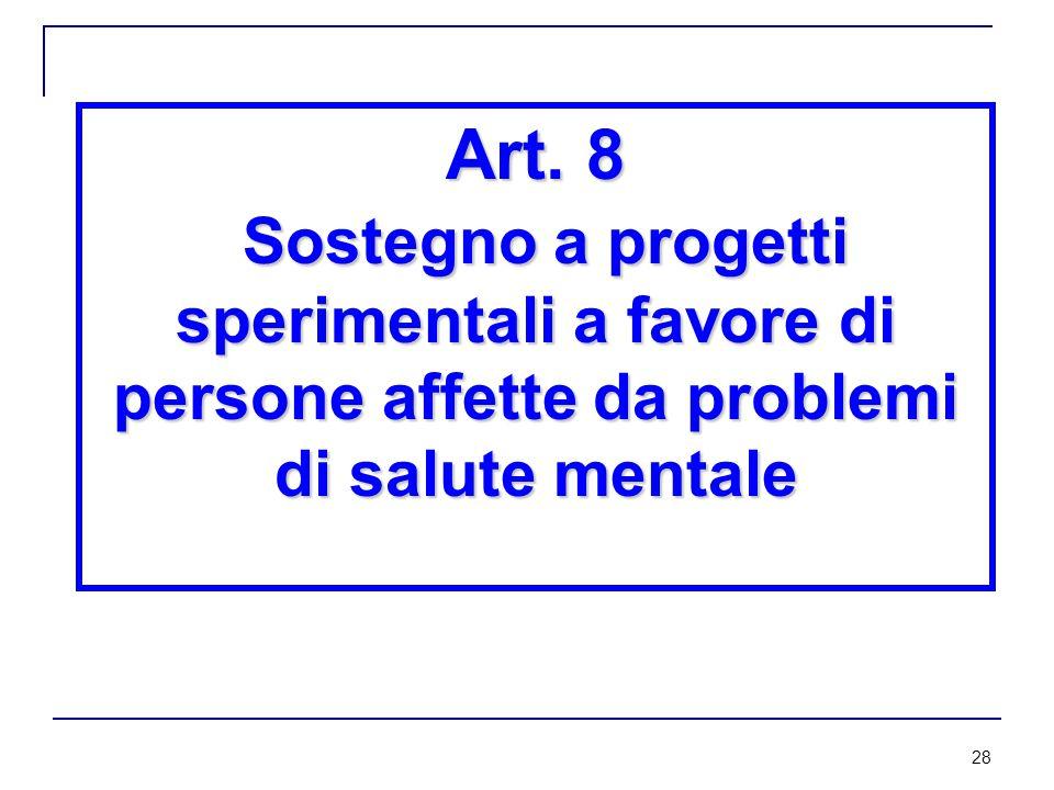 28 Art.