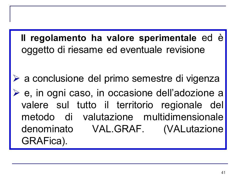 41 Il regolamento ha valore sperimentale ed è oggetto di riesame ed eventuale revisione  a conclusione del primo semestre di vigenza  e, in ogni caso, in occasione dell'adozione a valere sul tutto il territorio regionale del metodo di valutazione multidimensionale denominato VAL.GRAF.