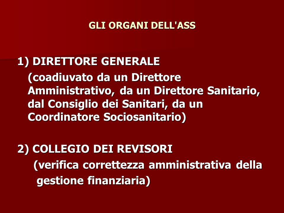 GLI ORGANI DELL'ASS 1) DIRETTORE GENERALE (coadiuvato da un Direttore Amministrativo, da un Direttore Sanitario, dal Consiglio dei Sanitari, da un Coo