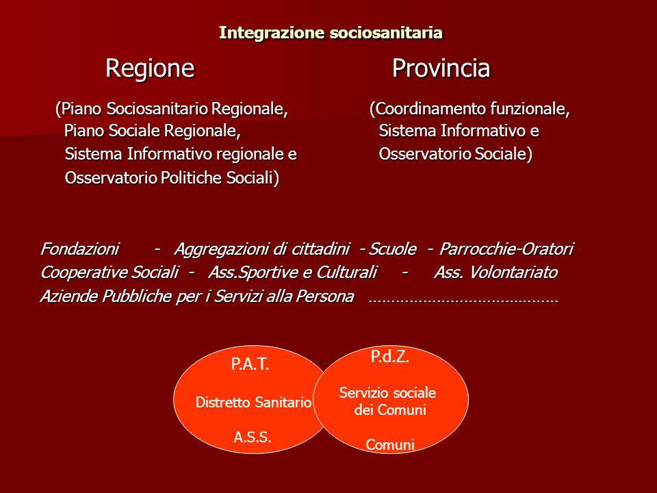 Integrazione sociosanitaria Regione Provincia (Piano Sociosanitario Regionale, (Coordinamento funzionale, Piano Sociale Regionale, Sistema Informativo