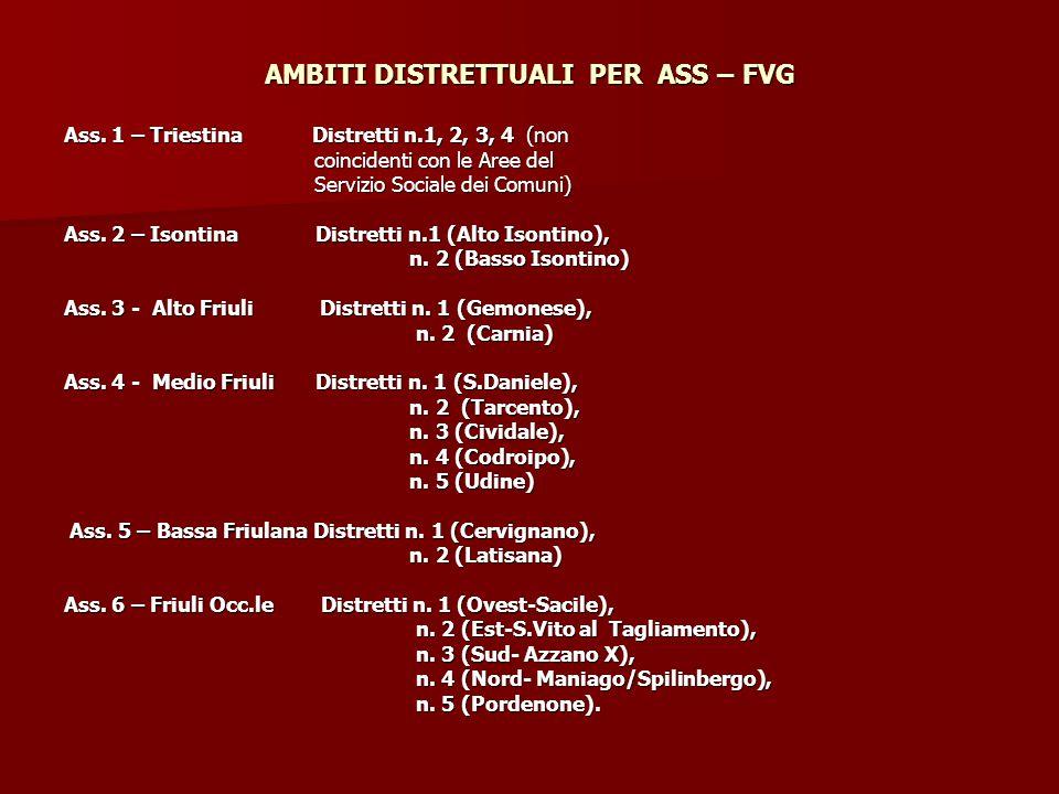 AMBITI DISTRETTUALI PER ASS – FVG Ass. 1 – Triestina Distretti n.1, 2, 3, 4 (non coincidenti con le Aree del coincidenti con le Aree del Servizio Soci