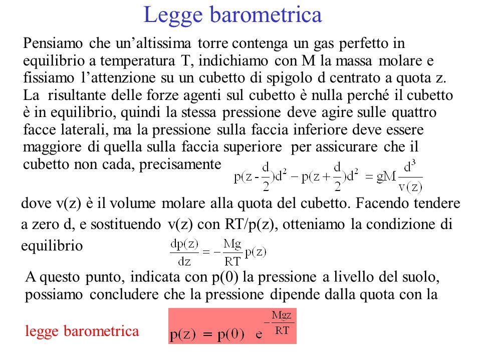 Legge barometrica Pensiamo che un'altissima torre contenga un gas perfetto in equilibrio a temperatura T, indichiamo con M la massa molare e fissiamo