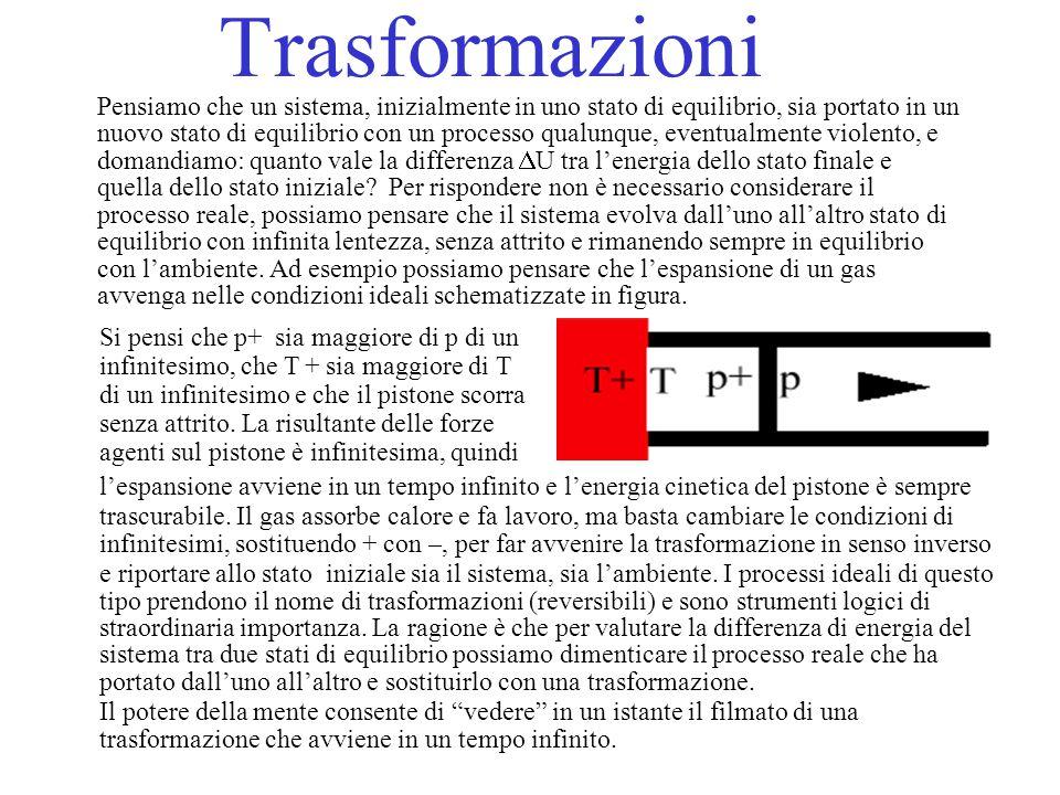 Trasformazioni Pensiamo che un sistema, inizialmente in uno stato di equilibrio, sia portato in un nuovo stato di equilibrio con un processo qualunque
