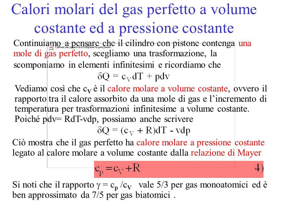 Calori molari del gas perfetto a volume costante ed a pressione costante Continuiamo a pensare che il cilindro con pistone contenga una mole di gas pe