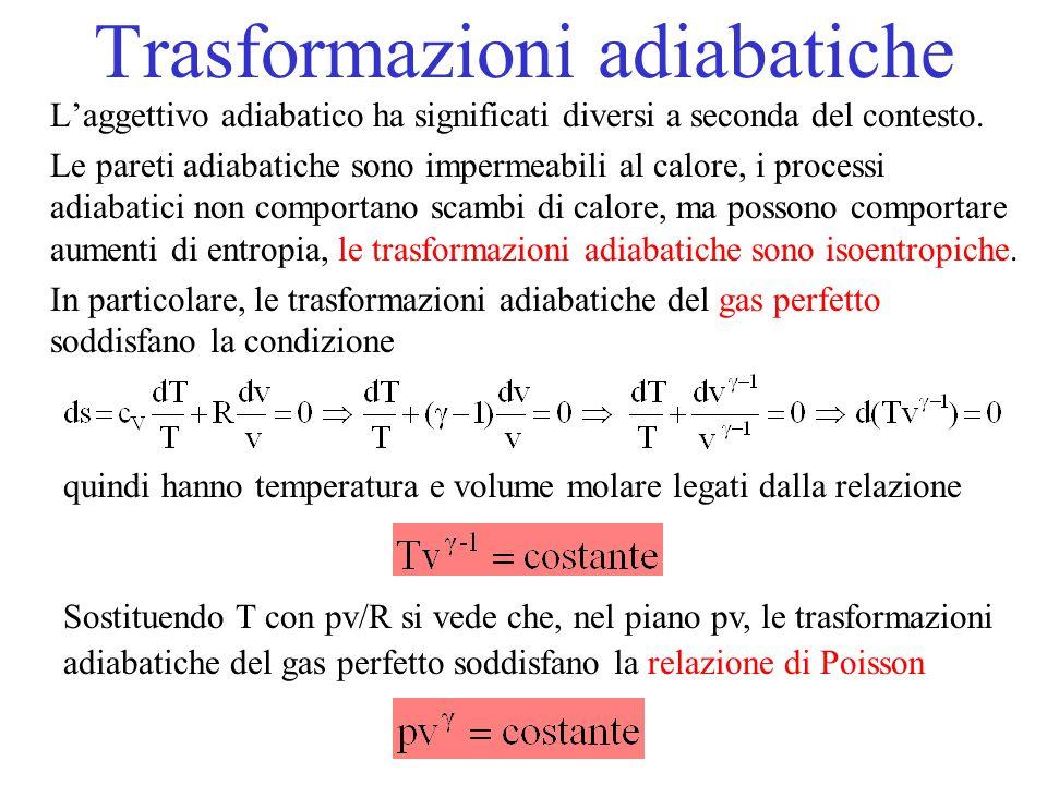 Trasformazioni adiabatiche L'aggettivo adiabatico ha significati diversi a seconda del contesto. Le pareti adiabatiche sono impermeabili al calore, i