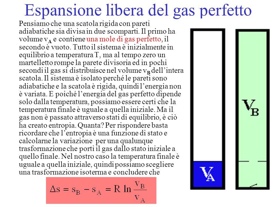 Espansione libera del gas perfetto Pensiamo che una scatola rigida con pareti adiabatiche sia divisa in due scomparti. Il primo ha volume v A e contie