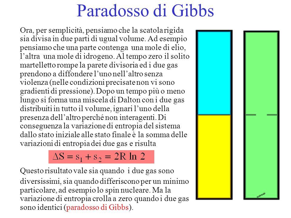 Paradosso di Gibbs Ora, per semplicità, pensiamo che la scatola rigida sia divisa in due parti di ugual volume. Ad esempio pensiamo che una parte cont
