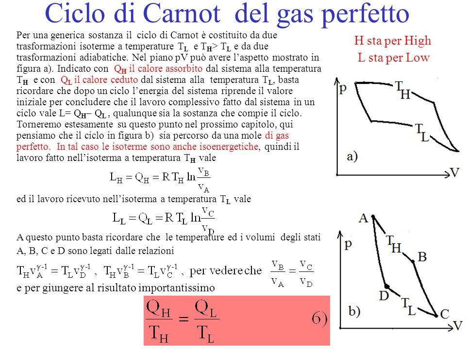 Ciclo di Carnot del gas perfetto Per una generica sostanza il ciclo di Carnot è costituito da due trasformazioni isoterme a temperature T L e T H > T