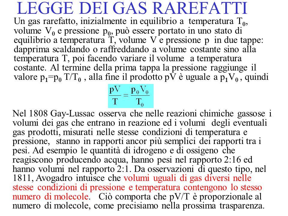 LEGGE DEI GAS RAREFATTI Un gas rarefatto, inizialmente in equilibrio a temperatura T 0, volume V 0 e pressione p 0, può essere portato in uno stato di