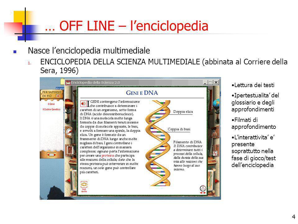 4 … OFF LINE – l'enciclopedia Nasce l'enciclopedia multimediale 1. ENCICLOPEDIA DELLA SCIENZA MULTIMEDIALE (abbinata al Corriere della Sera, 1996) Let