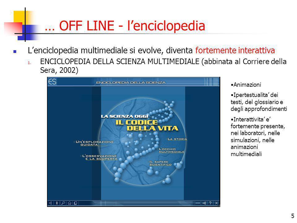 5 … OFF LINE - l'enciclopedia L'enciclopedia multimediale si evolve, diventa fortemente interattiva 1.