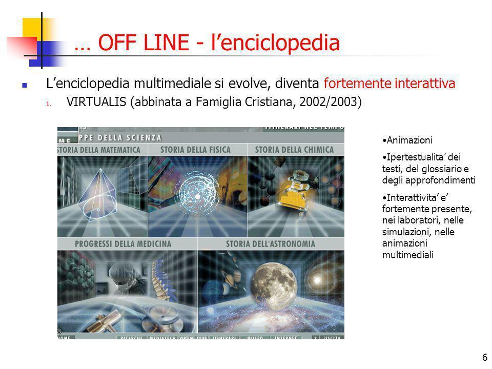 6 … OFF LINE - l'enciclopedia L'enciclopedia multimediale si evolve, diventa fortemente interattiva 1. VIRTUALIS (abbinata a Famiglia Cristiana, 2002/
