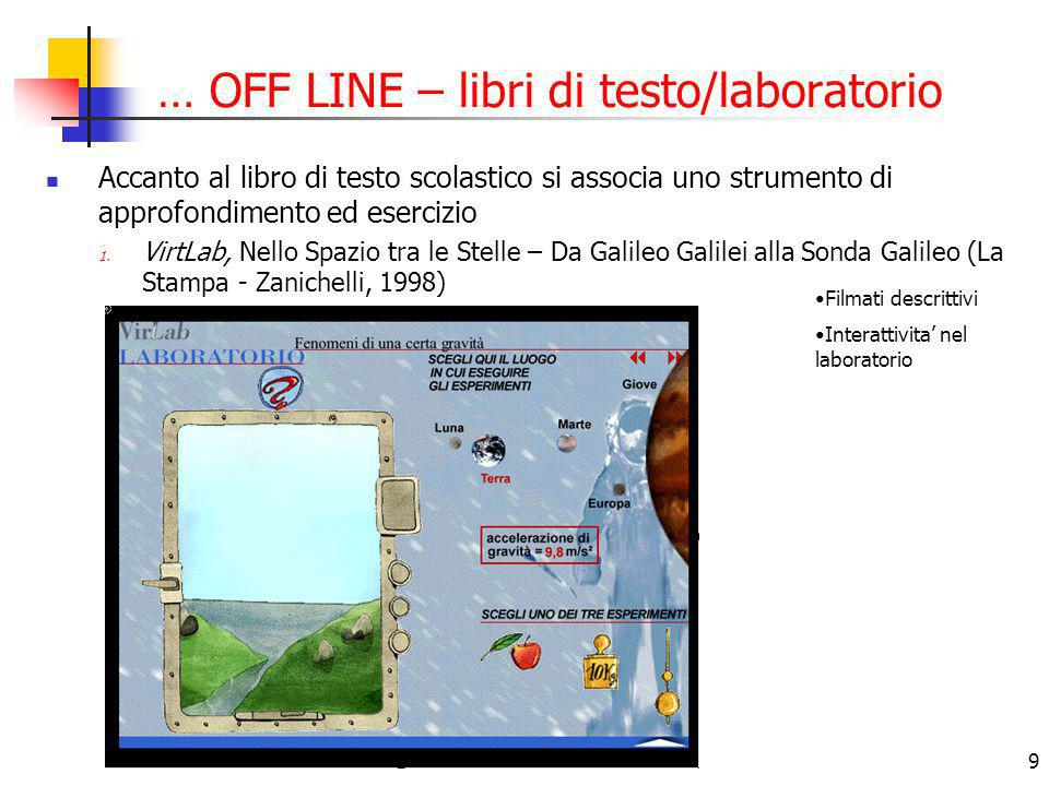 9 … OFF LINE – libri di testo/laboratorio Accanto al libro di testo scolastico si associa uno strumento di approfondimento ed esercizio 1. VirtLab, Ne