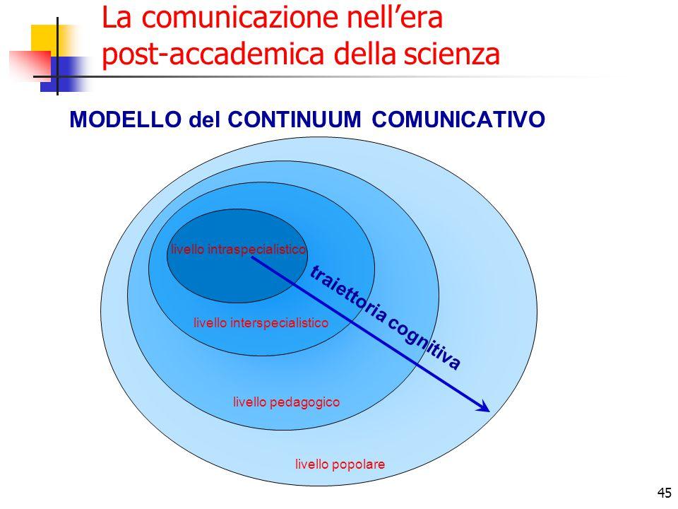 45 La comunicazione nell'era post-accademica della scienza MODELLO del CONTINUUM COMUNICATIVO traiettoria cognitiva livello intraspecialistico livello interspecialistico livello pedagogico livello popolare