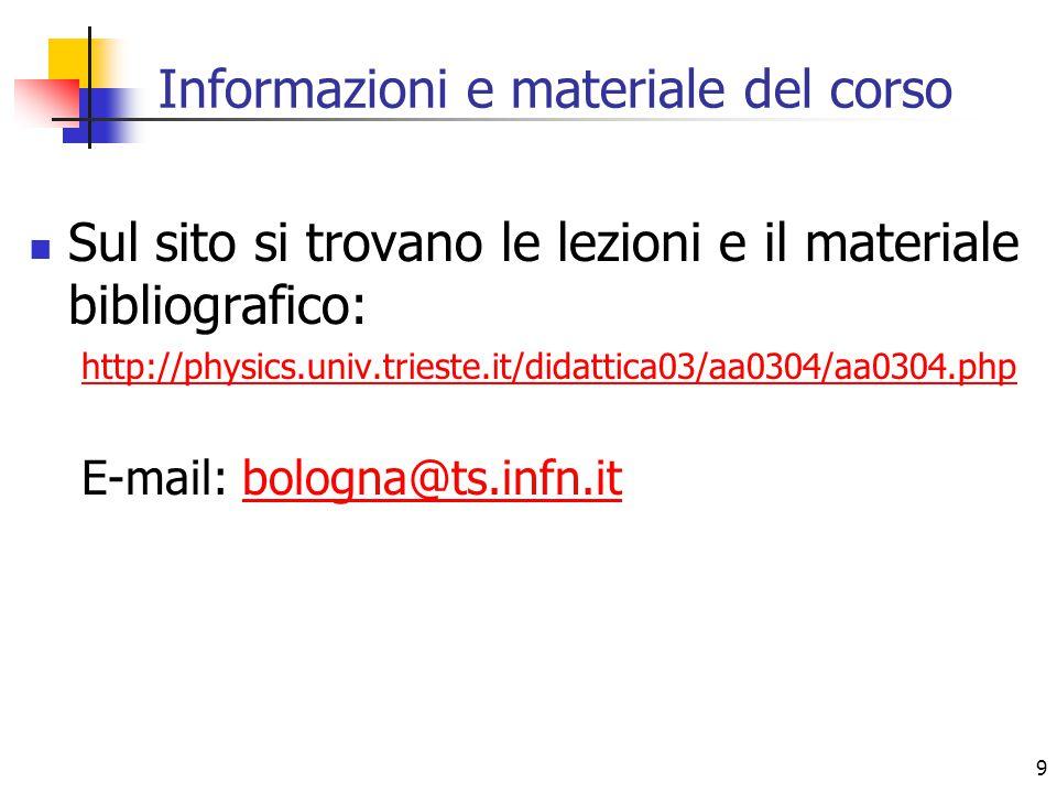 9 Informazioni e materiale del corso Sul sito si trovano le lezioni e il materiale bibliografico: http://physics.univ.trieste.it/didattica03/aa0304/aa0304.php E-mail: bologna@ts.infn.itbologna@ts.infn.it