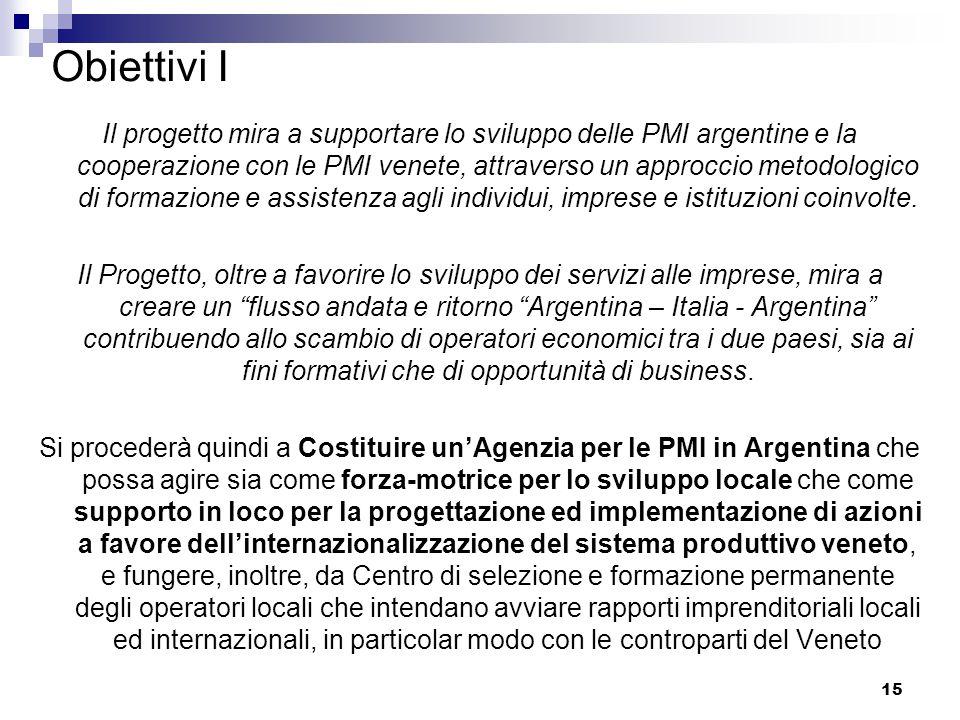 15 Obiettivi I Il progetto mira a supportare lo sviluppo delle PMI argentine e la cooperazione con le PMI venete, attraverso un approccio metodologico di formazione e assistenza agli individui, imprese e istituzioni coinvolte.