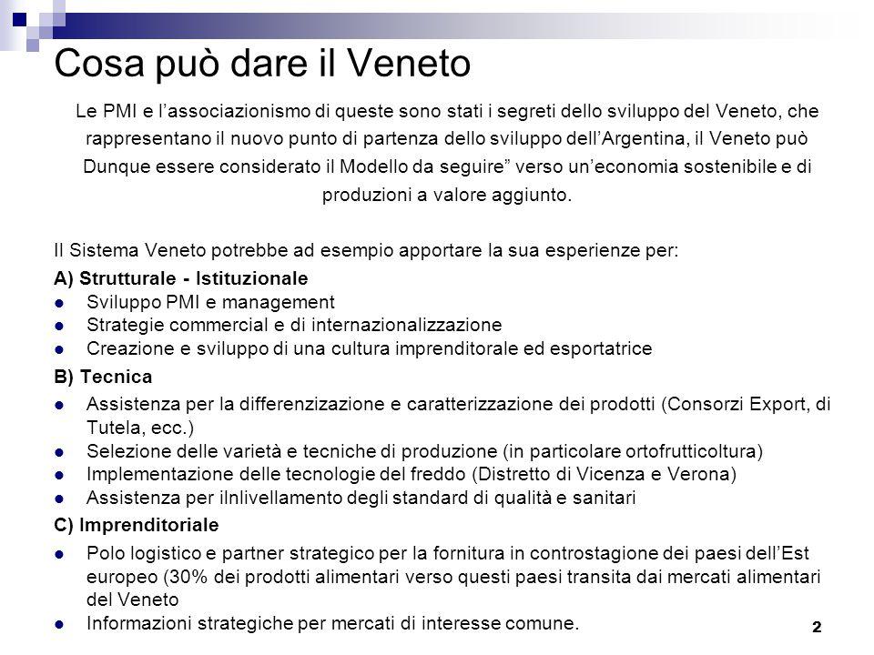 2 Cosa può dare il Veneto Le PMI e l'associazionismo di queste sono stati i segreti dello sviluppo del Veneto, che rappresentano il nuovo punto di partenza dello sviluppo dell'Argentina, il Veneto può Dunque essere considerato il Modello da seguire verso un'economia sostenibile e di produzioni a valore aggiunto.