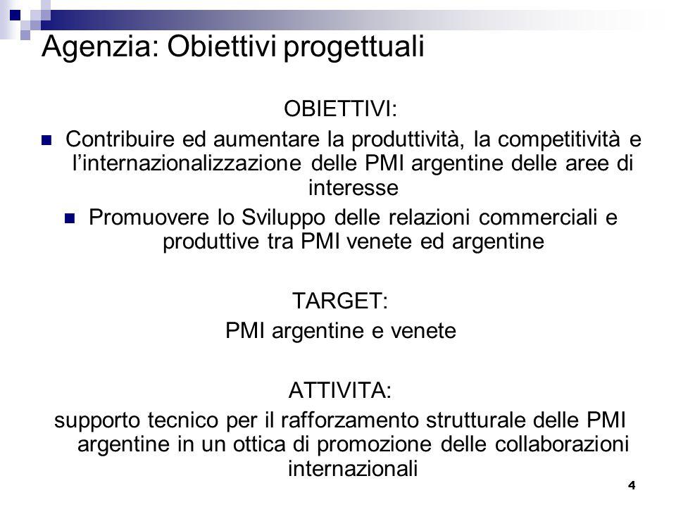 4 Agenzia: Obiettivi progettuali OBIETTIVI: Contribuire ed aumentare la produttività, la competitività e l'internazionalizzazione delle PMI argentine delle aree di interesse Promuovere lo Sviluppo delle relazioni commerciali e produttive tra PMI venete ed argentine TARGET: PMI argentine e venete ATTIVITA: supporto tecnico per il rafforzamento strutturale delle PMI argentine in un ottica di promozione delle collaborazioni internazionali