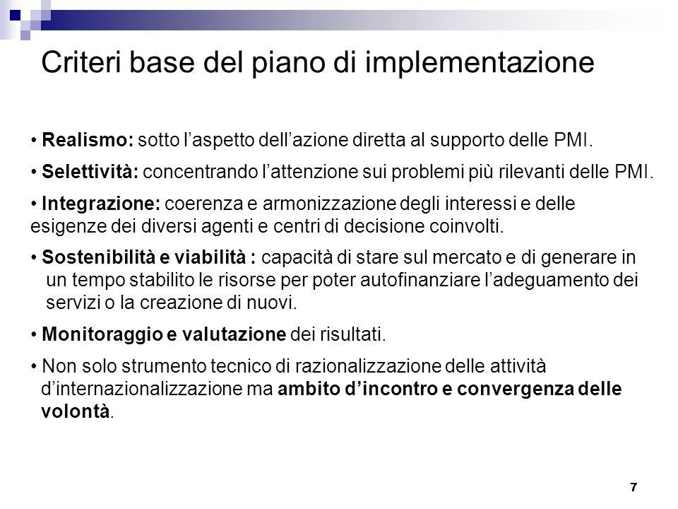 7 Criteri base del piano di implementazione Realismo: sotto l'aspetto dell'azione diretta al supporto delle PMI.