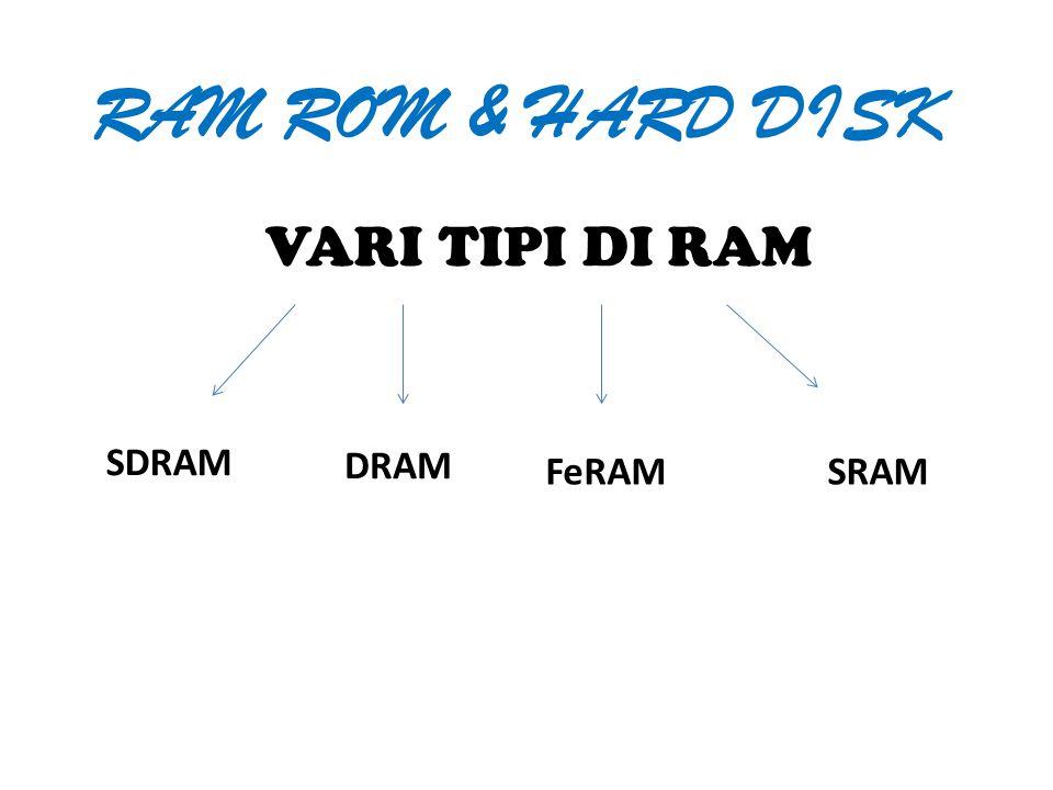 RAM ROM & HARD DISK VARI TIPI DI RAM SDRAM DRAM FeRAMSRAM