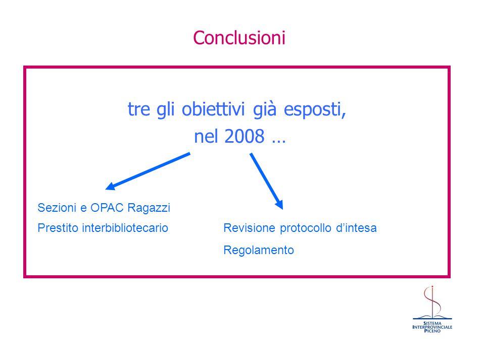 Conclusioni tre gli obiettivi già esposti, nel 2008 … Sezioni e OPAC Ragazzi Prestito interbibliotecarioRevisione protocollo d'intesa Regolamento