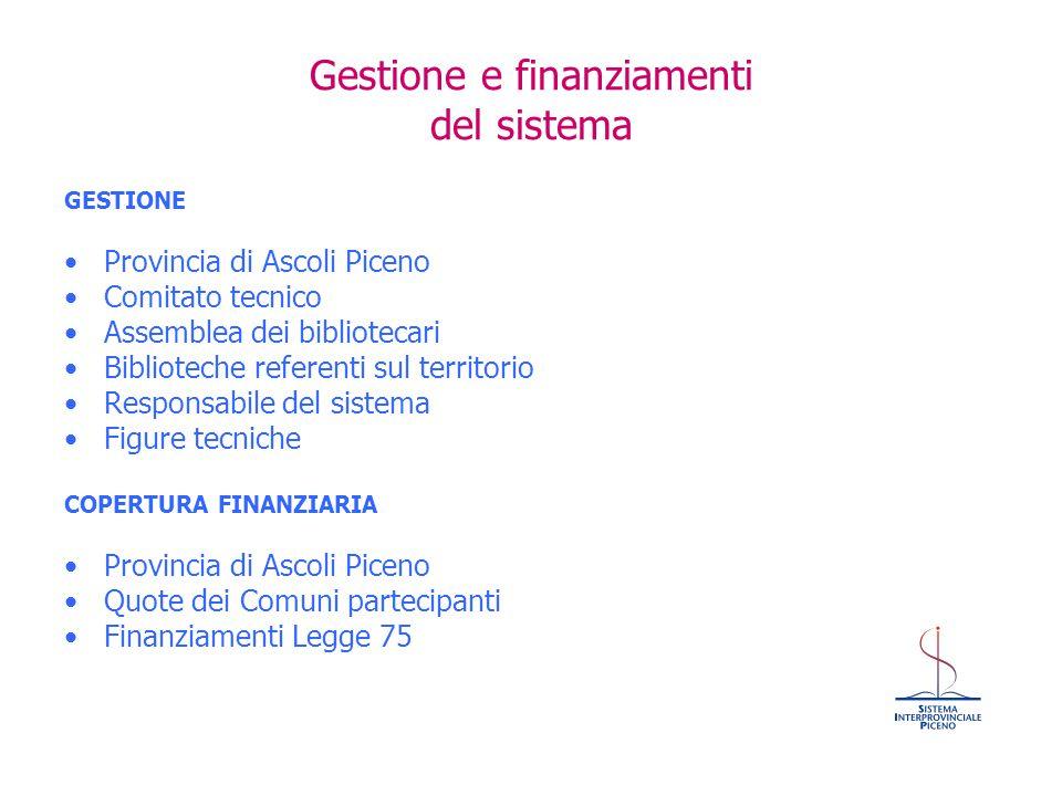 Gestione e finanziamenti del sistema GESTIONE Provincia di Ascoli Piceno Comitato tecnico Assemblea dei bibliotecari Biblioteche referenti sul territo