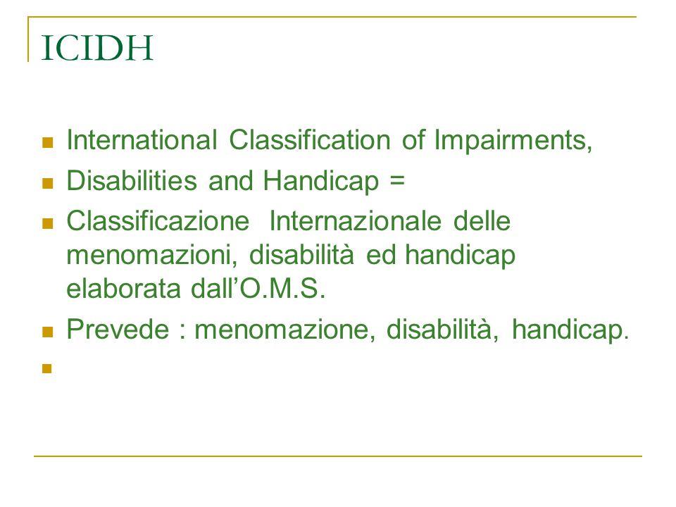 ICIDH International Classification of Impairments, Disabilities and Handicap = Classificazione Internazionale delle menomazioni, disabilità ed handica