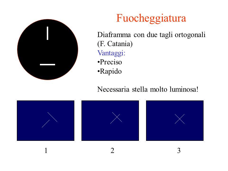 Fuocheggiatura Diaframma con due tagli ortogonali (F.