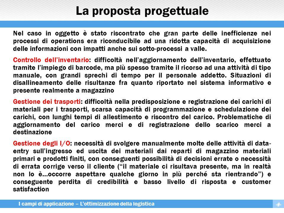 10 I campi di applicazione – L'ottimizzazione della logistica La proposta progettuale Nel caso in oggetto è stato riscontrato che gran parte delle ine