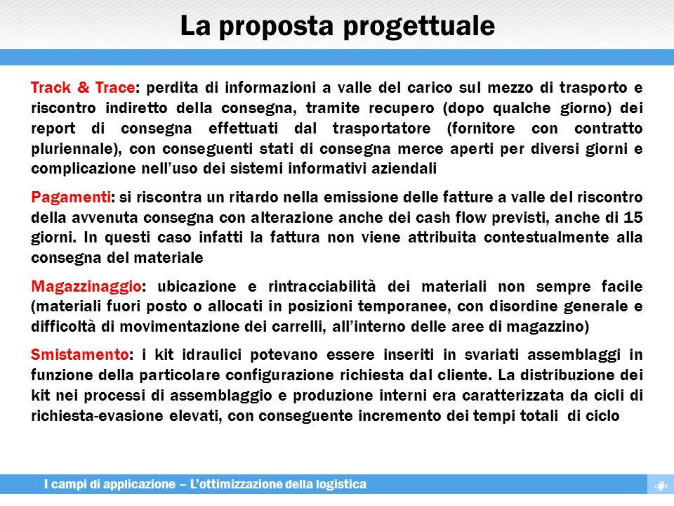11 I campi di applicazione – L'ottimizzazione della logistica La proposta progettuale Track & Trace: perdita di informazioni a valle del carico sul me